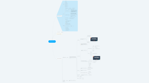 Mind Map: OKR Map Template (Growth Case)