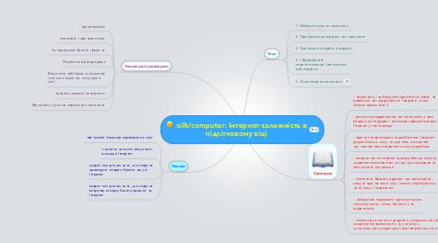 Mind Map: Інтернет-залежність в підлітковому віці