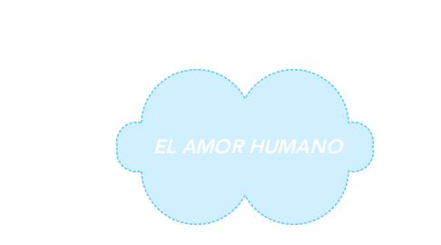 Mind Map: EL AMOR HUMANO