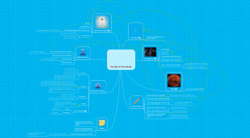Mind Map: The War of The Worlds