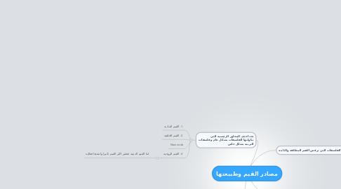 Mind Map: مصادر القيم وطبيعتها