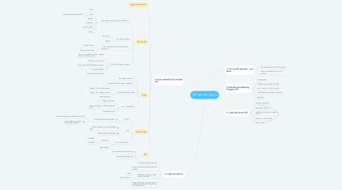 Mind Map: CIP seminar / topics