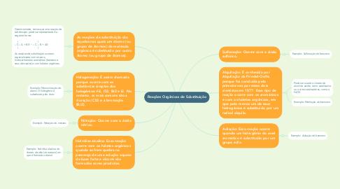 Mind Map: Reações Orgânicas de Substituição