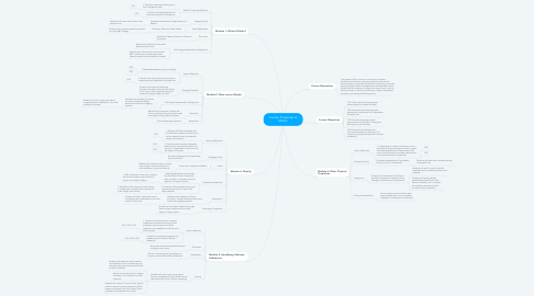 Mind Map: Course: Properties of Matter
