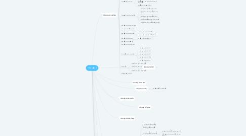 Mind Map: Nhà cấp 4