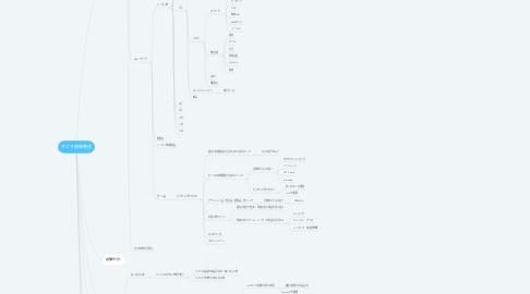 Mind Map: せどり情報整理