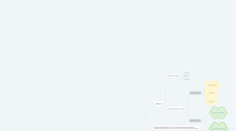 Mind Map: Métodos analíticos