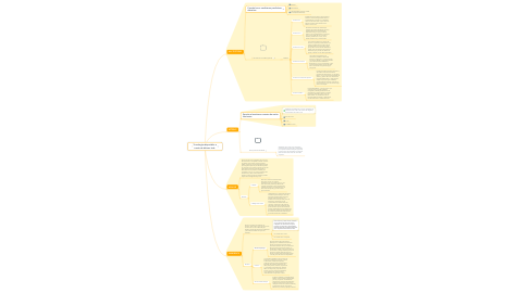 Mind Map: Tecnologías disponibles a través de Altimec Ltda.
