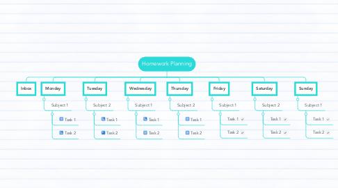 Mind Map: Homework Planning