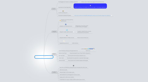 Mind Map: Engagement Console (EC)