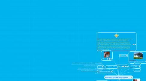 Mind Map: Agroturystyka Błękitny Domek