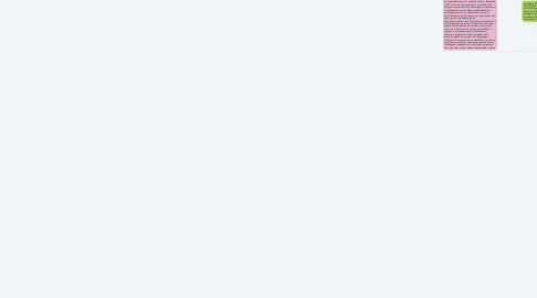 Mind Map: La ciencia  y teoría