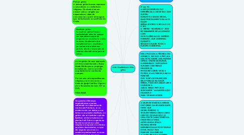 Mind Map: Aposto e Vocativo