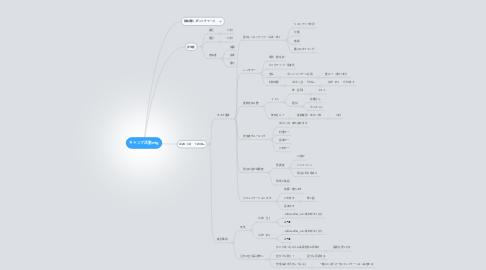 Mind Map: キャンプ活動mtg