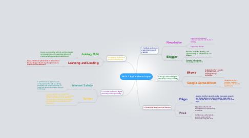 Mind Map: NETS-T By Stephanie Lopez