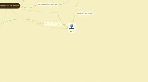 Mind Map: Tecnologias da Informação