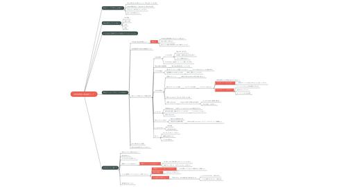 Mind Map: 松田有輝也の価値観マップ