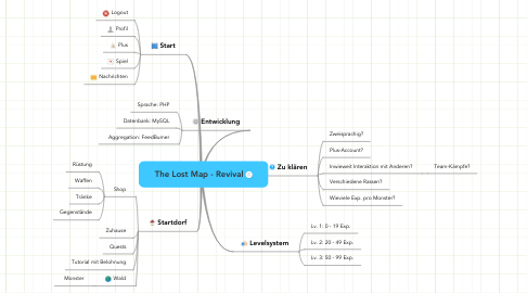 Mind Map: The Lost Map - Revival