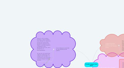 Mind Map: El poder temporal de la iglesia
