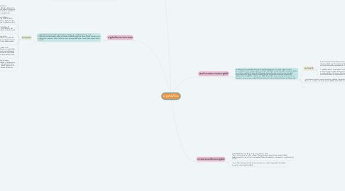 Mind Map: นาฏศิลป์ไทย