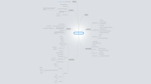 Mind Map: A look into Unity3D