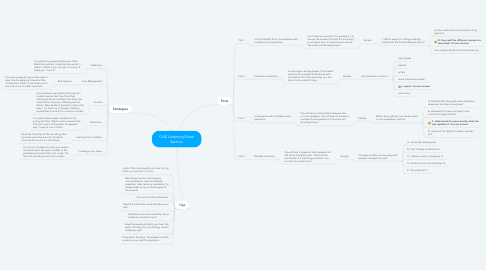 Mind Map: CAE Listening Exam Section