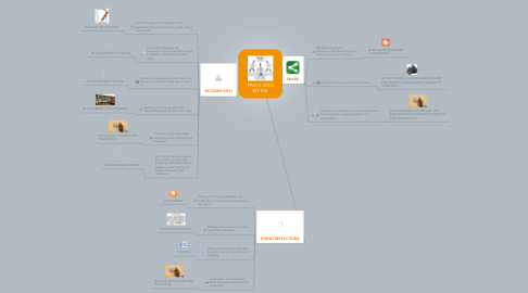 Mind Map: TPACK INTO MY PLE