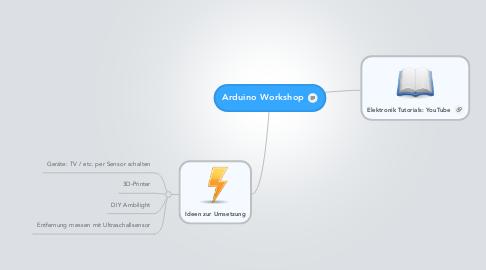 Mind Map: Arduino Workshop