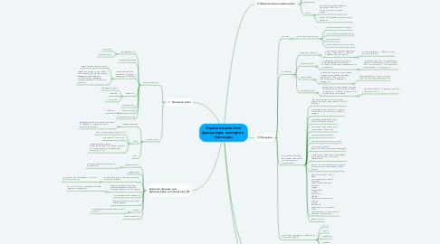Mind Map: Стратегия развития  фрилансера, эксперта в  Инстаграм