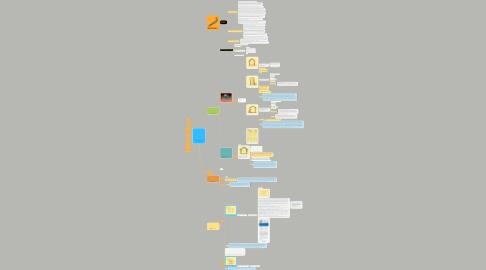 Mind Map: SUPERBONUS 110% art 119 www.enricorovere.it