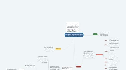 Mind Map: Conceptos (Problemas Colombianos) Gerónimo González David