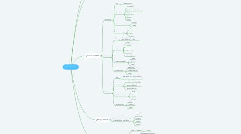 Mind Map: Carbohidratos.