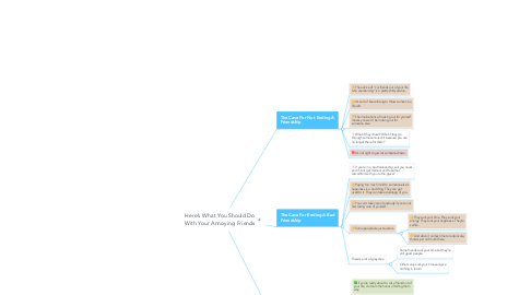 Mind Map: Here's What You Should Do With Your Annoying Friends