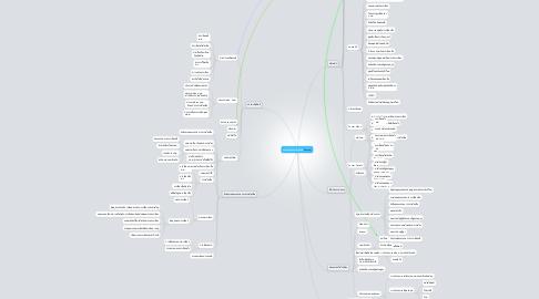 Mind Map: www.ect.go.th_(New Rewrite)