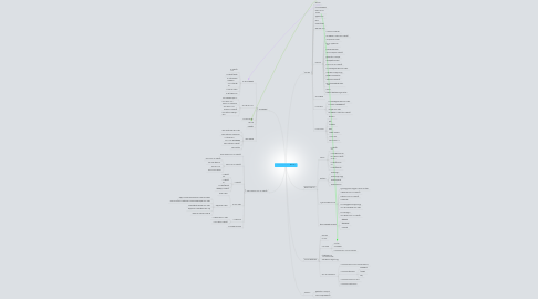 Mind Map: www.ect.go.th_(New Rewrite)