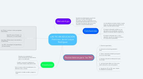Mind Map: LAS TIC EN EDUCACIÓN Francisco Javier Luque Rodríguez