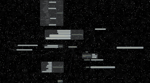 Mind Map: Surat Lamaran Pekerjaan