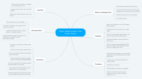 Mind Map: Plastic Water bottles in the Pacific Ocean