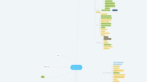 Mind Map: Главная страница gazprombank.ru