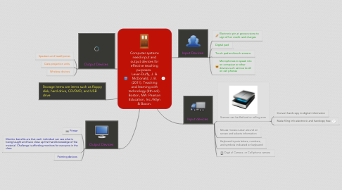 Mind Map: Computer systems need input and output devices for effective teaching purposes.  Lever-Duffy, J. & McDonald, J. B. (2011). Teaching and learning with technology (4th ed.). Boston, MA: Pearson Education, Inc./Allyn & Bacon.