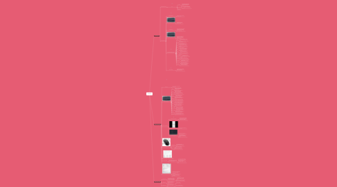 Mind Map: Herramientas AutoCAD