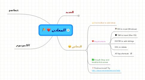 Mind Map: المعادن