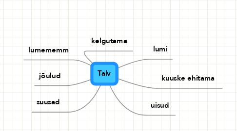 Mind Map: Talv