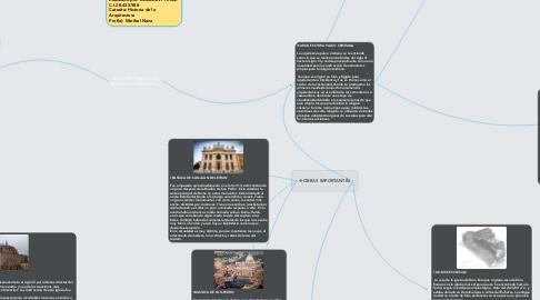Mind Map: ARQUITECTURA PALEO CRISTIANA Y BIZANTINA