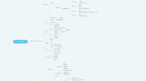 Mind Map: Hirotakaの価値観マップ