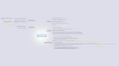 Mind Map: DIPLOMA @ EF.UNILJ