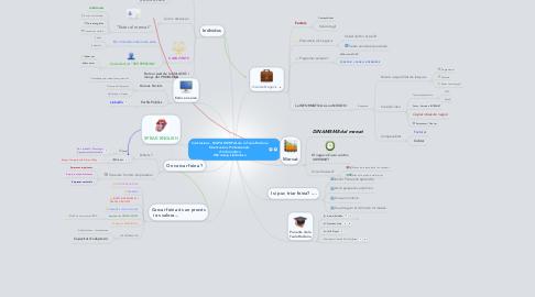 Mind Map: Conclusions - MAPA MENTAL de la Taula Rodona Orientacions Professionals  d
