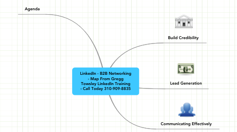 Mind Map: LinkedIn - B2B Networking - Map From Gregg Towsley LinkedIn Training - Call Today 310-909-8835