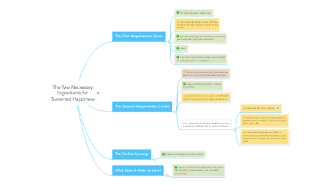 Mind Map: The Two Necessary Ingredients for Sustained Happiness