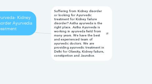 Mind Map: Astha Ayurveda- Kidney failure Disorder Ayurvedia treatment